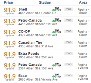 Gas prices in Regina jump around 10-cents | 620 CKRM The