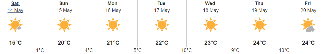 5 day weather