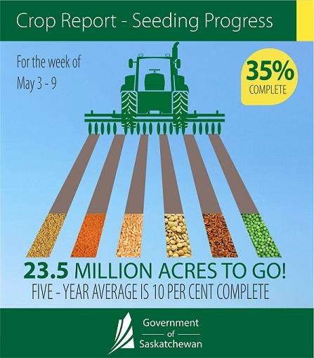 Crop Report Infog May 3-9