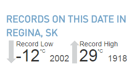 Historical weather data courtest The Weather Network