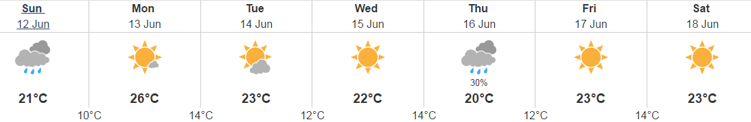 5 day weather june 12