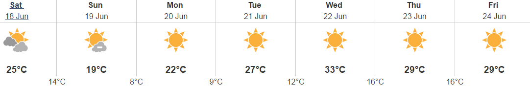 5 day weather June 18