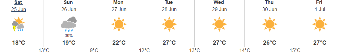 5 day weather june 25