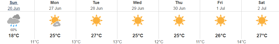 5 day weather june 26